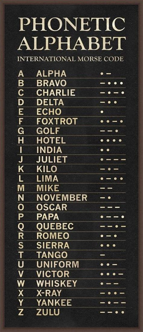printable radio alphabet phonetic alphabet international morse code survival