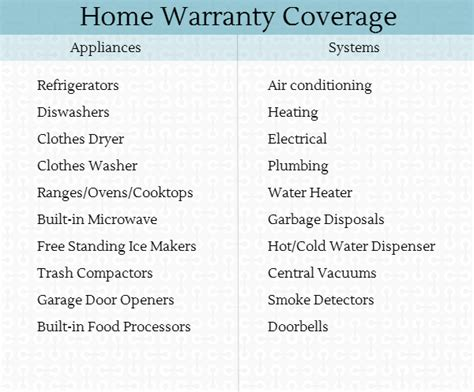 sears home warranty plans sears home warranty plan home review