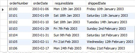 format date using mysql mysql date format function format dates in mysql