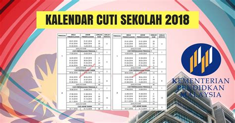 Kalendar 2018 Cuti Penggal Cuti Sekolah 2018 Takwim Penggal Persekolahan Sekolah