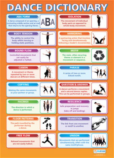 dance themes ks2 dance posters dance teaching resources a1 educational