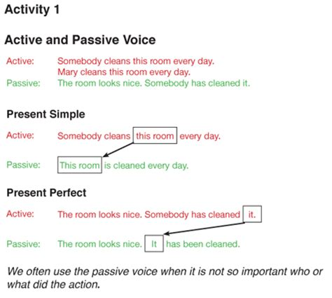 pattern active voice all worksheets 187 passive voice worksheets pdf printable