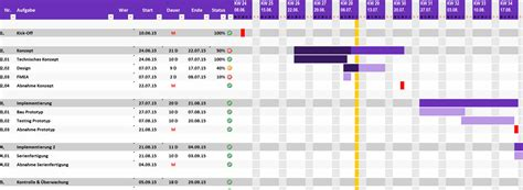 Vorlage Word Zeitplan Projektplan Excel Projektablaufplan Vorlage Muster Meinevorlagen