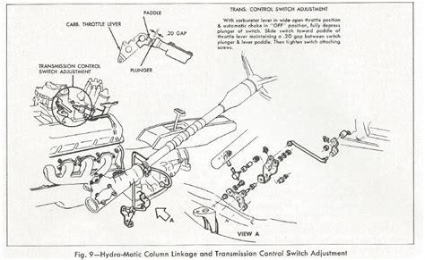 steve s camaro parts 1967 camaro parts steve s camaro parts 1967 camaro automatic transmission
