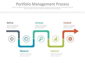 portfolio management templates portfolio management process ppt slides powerpoint templates