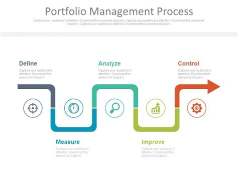 portfolio management process ppt slides powerpoint templates