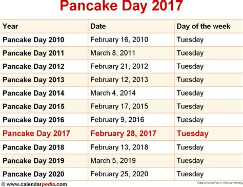 Calendar Days 2017 When Is Pancake Day 2017 2018 Dates Of Pancake Day