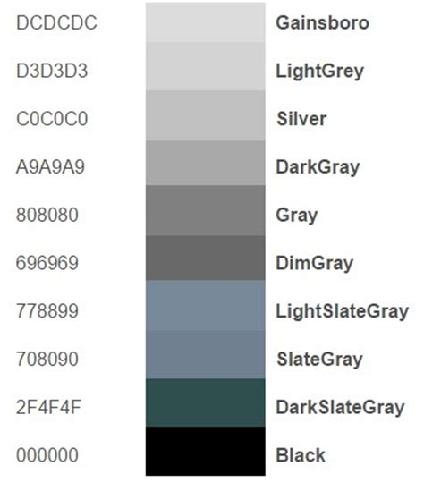 grey color names what is html color codes how does it work
