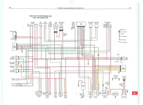 sportsman 500 wiring diagram wiring diagram with description