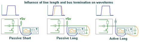 termination resistor i2c i2c termination resistors 28 images ltc1694 smbus i 178 cアクセラレータ linear technology wiring