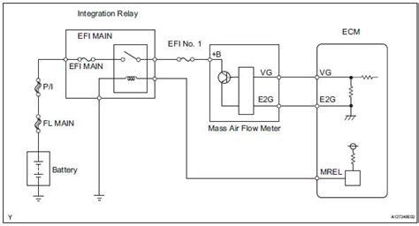 toyota rav4 service manual mass or volume air flow
