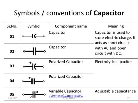 definition of capacitor electronics 28 electronic capacitor meaning 28 images schematics newbie resistor and capacitor symbols
