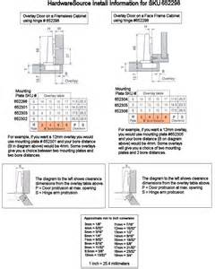 all about european hinges hardwaresource com