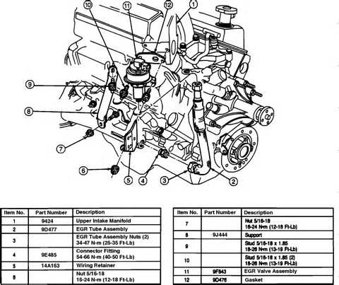 ford f150 egr valve symptoms 1994 ford f150 egr valve location 1994 free engine image