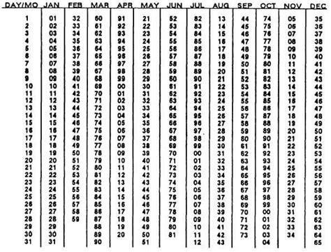 format date zulu julian calendar 2013 calendars pinterest calendar