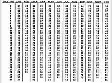 Julian Calendar 2013   Calendars   Pinterest   Calendar ... 2016 Calendar With Julian Date Calculator