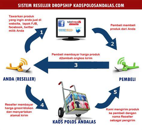 Kaos Distro Termurah Logo Bintang dropship kaos polos andalas grosir kaos polos murah dan