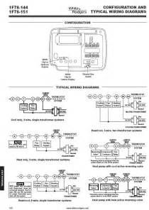 sensi thermostat wiring diagram for sensi free engine image for user manual