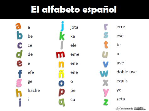 Search En Espanol El Alfabeto Search Engine At Search