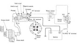 Isuzu Alternator Wiring Diagram Dodge Neon Shift Solenoid B Location Get Free Image