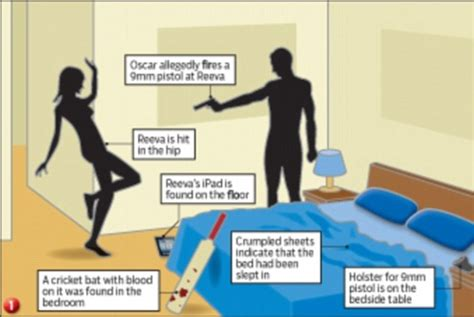 oscar pistorius animation the night oscar killed reeva oscar pistorius crime scene car interior design
