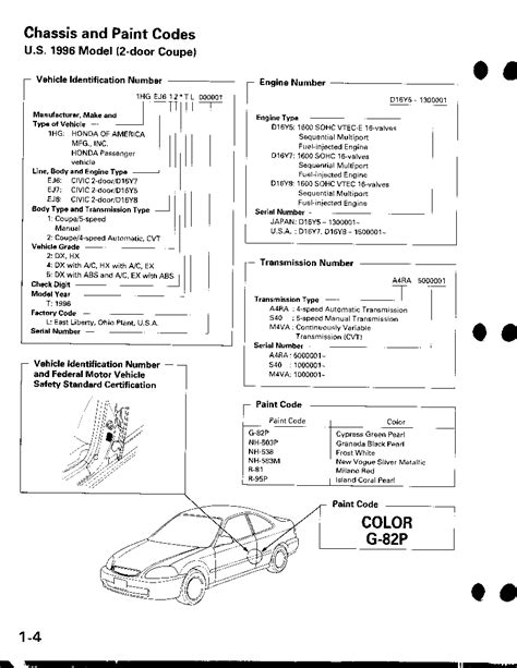 car repair manuals online pdf 2006 honda civic windshield wipe control honda civic haynes manual