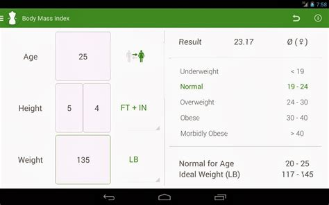 bmi chart printable body mass index chart bmi calculator