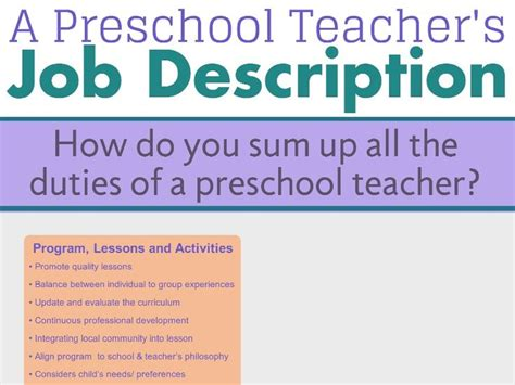 What Does A Cover Letter Entail by 30 Best Images About Preschool Teaching On