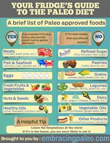 your fridge s guide to the paleo diet a brief list of paleo approved