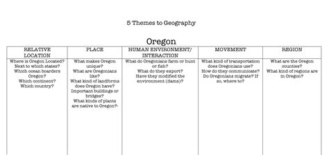 5 themes of geography reading comprehension 5 themes of geography worksheet free worksheets library