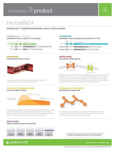 Member Teh Herbalife 29 best herbalife members images on herbalife products herbalife and herbalife