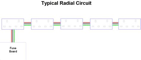 radial socket wiring diagram 28 wiring diagram images