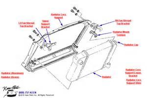 Keen Brake Systems 1961 Corvette Parts Diagram Corvette Schematics Diagrams