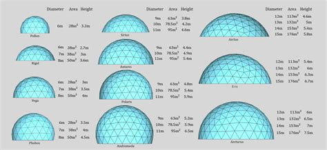 Floor Plans For Homes biodomes top 10 facts about domes