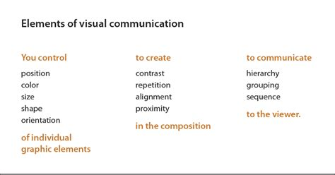 visual layout meaning the elements of visual communication by melissa clarkson