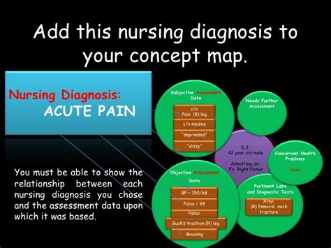 pain medication for c section c section pain medication 8 cesarean section concept