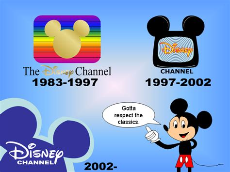 the disney channel logo 1996 image gallery disney channel 1983