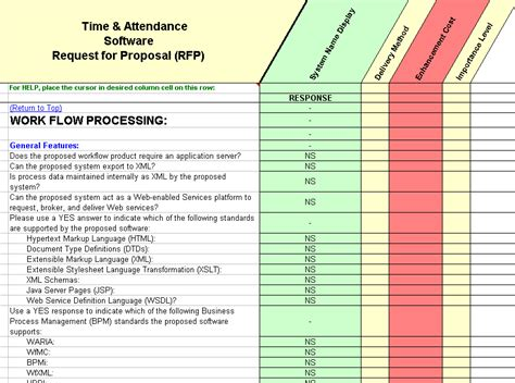 Software Evaluation & Selection: Time & Attendance (T&A