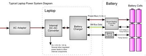 dell laptop power supply wiring diagram wiring wiring