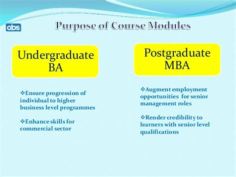Mba Pathways by Business School