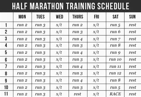 To Half Marathon Schedule by How To Prepare For A Half Marathon The Maiden