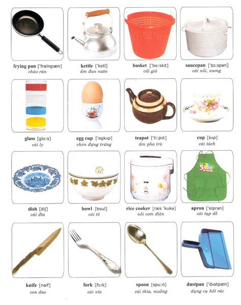 Kitchen Vocabulary by 1000 Images About Kitchen Vocabulary On