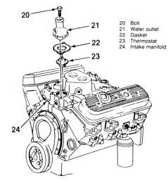 2000 chevy silverado 5 3 engine parts diagram autos post