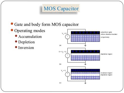 capacitor gate questions mos capacitor questions 28 images electrostatics why capacitance is given as constant mos