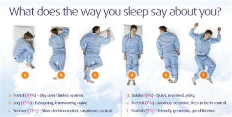 Facts About Pillows by Pillow Talk Do The Sleeping Study Match Your