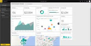 microsoft dashboard templates dashboards in power bi microsoft power bi