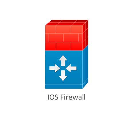 visio firewall icon visio firewall icon 28 images cisco switches and hubs