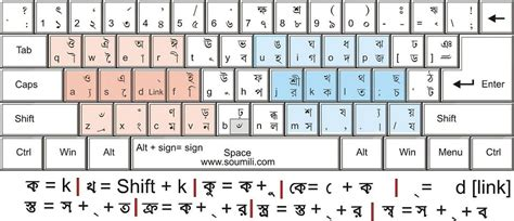bijoy keyboard layout free download free download new bangla bijoy font programs managertouch