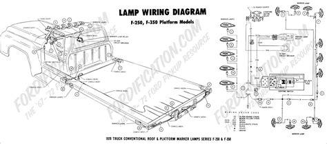 ford stereo wiring diagram auto electrical wiring