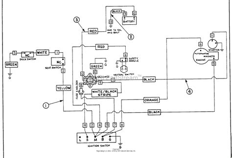 homelite hr830e mower ut 32024 parts diagram for